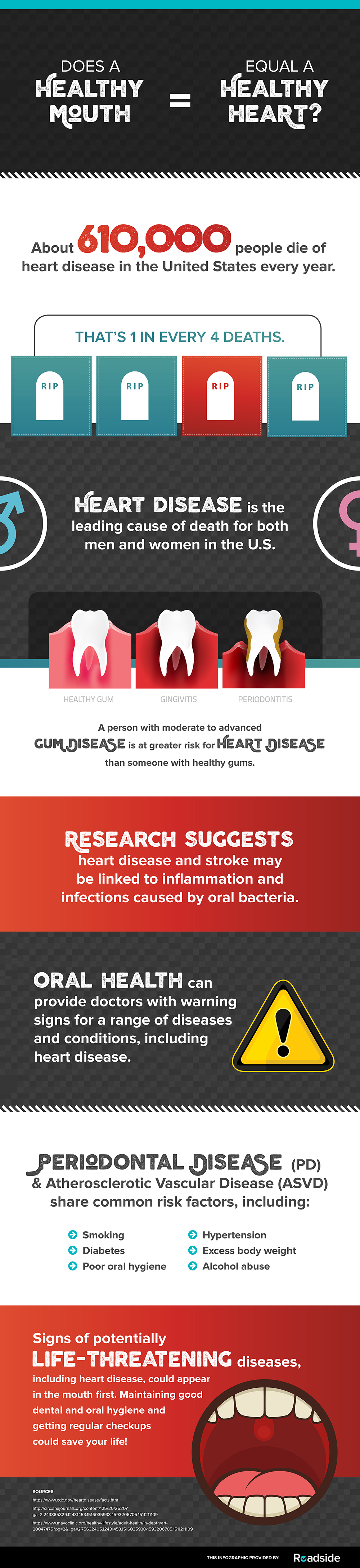 Learn the connections between a healthy mouth and healthy heart in this infographic.
